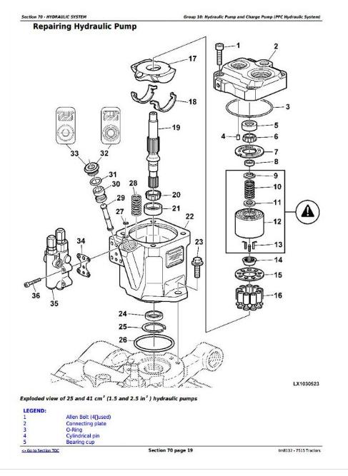 John Deere 2WD or MFWD Tractors 7515 Repair Service Manual